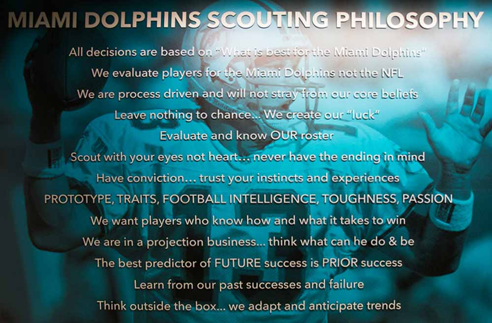 Darkhorse Miami Training Facility Miami Dolphins Dolphins Scouting Philosophy Wall Graphics